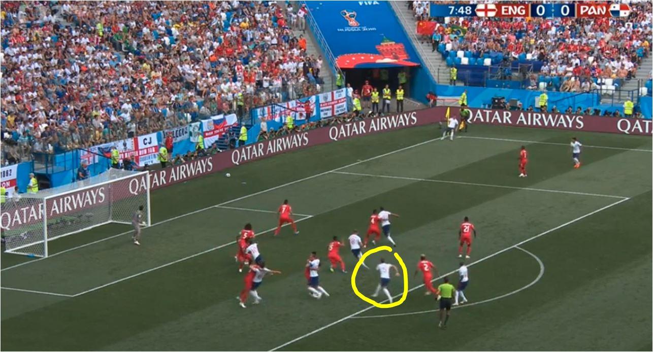 Perhatikan John Stones berlari masuk saat bola mulai ditendak memposisikan diri di tengah kotak, sementara pemain Inggris lain punya fungsi mengalihkan perhatian.