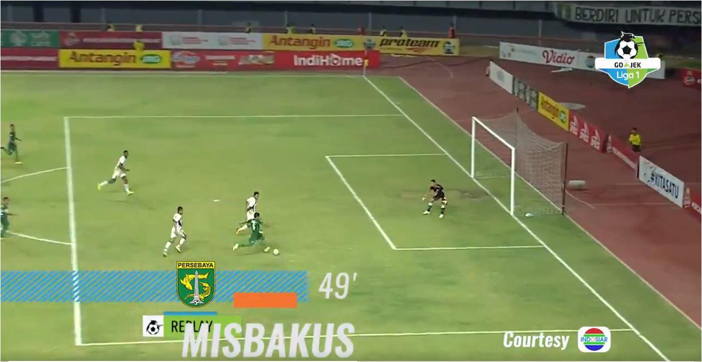 Gol, Misbakus, Persebaya
