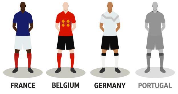 3 Tim Calon Pemenang Piala Dunia 2018