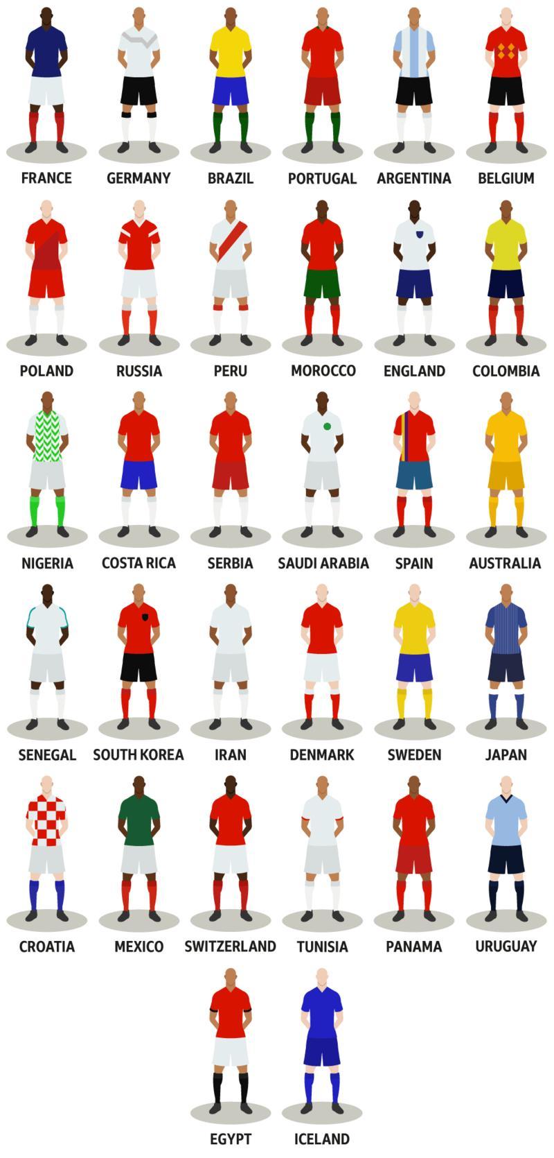 32 Tim Peserta Piala Dunia 2018