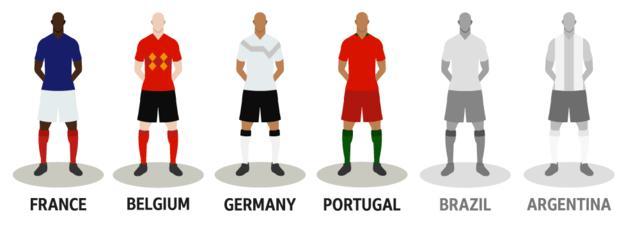 4 Tim Calon Pemenang Piala Dunia 2018