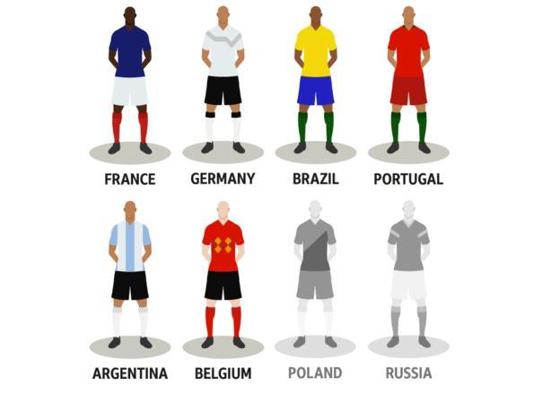 6 Tim Calon Pemenang Piala Dunia 2018