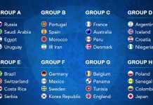Klasemen Piala Dunia 2018 Rusia