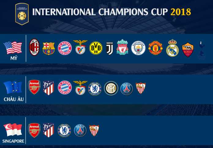 Hasil Pertandingan ICC 2018 - International Champions Cup 2018