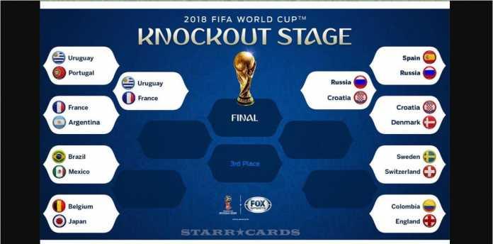 SIap-siap melihat finalis kejutan di Piala Dunia 2018. Skema sebelah kanan akan menghasilkan finalis kejutan jika Inggris sampai tersingkir.