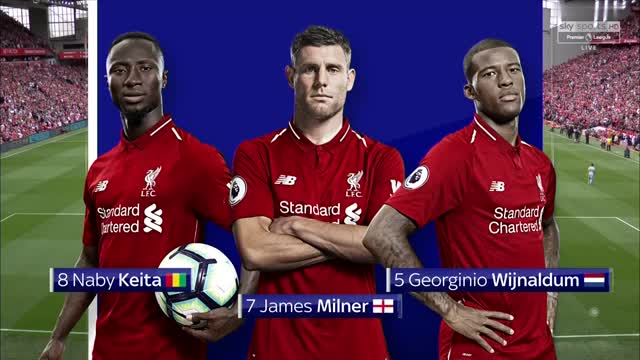 Video Cuplikan Gol Liverpool vs West Ham United