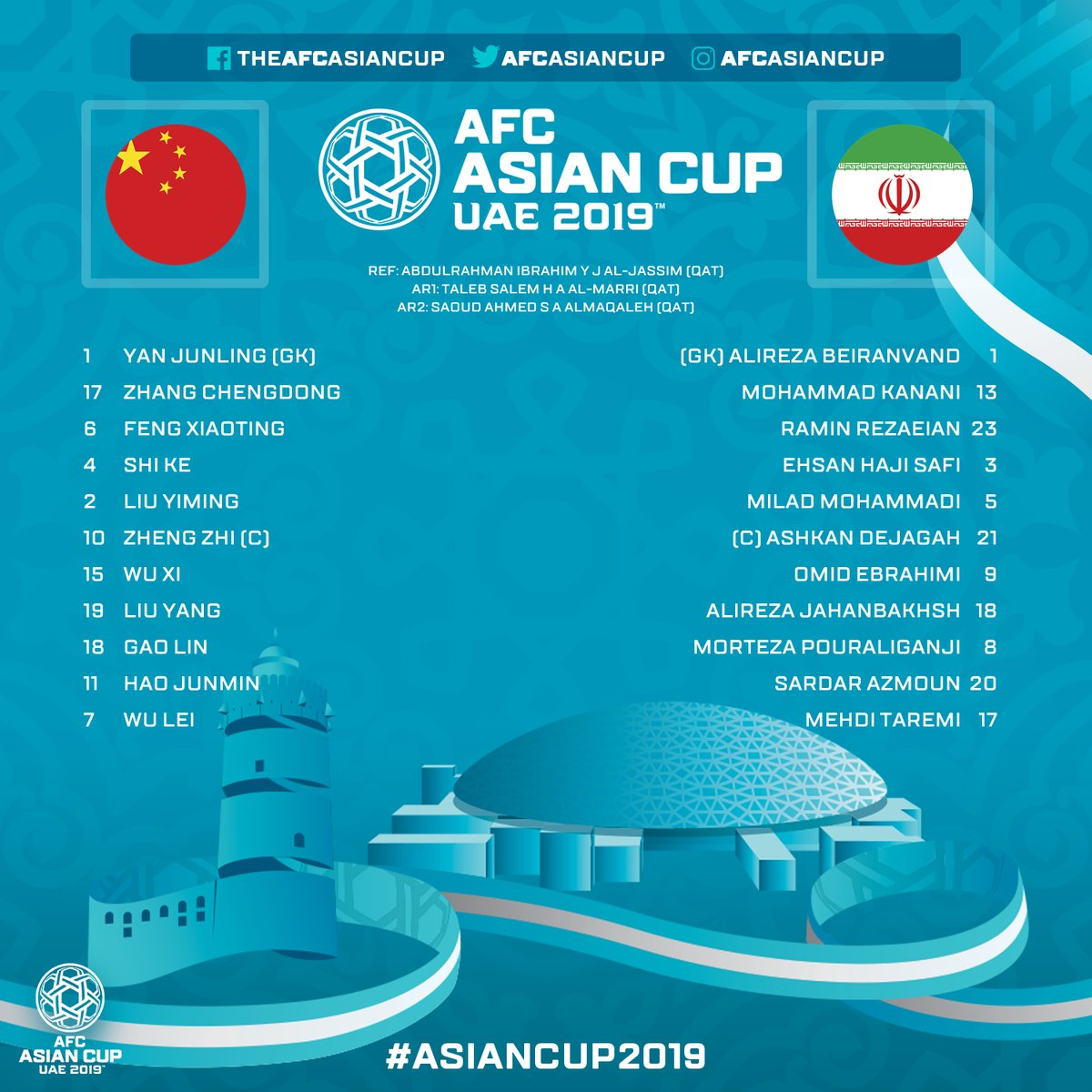 Susunan Pemain China vs Iran, AFC Asian Cup 2019