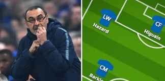 Maurizio Sarri Hadapi Dilema Jelang Chelsea vs Manchester City