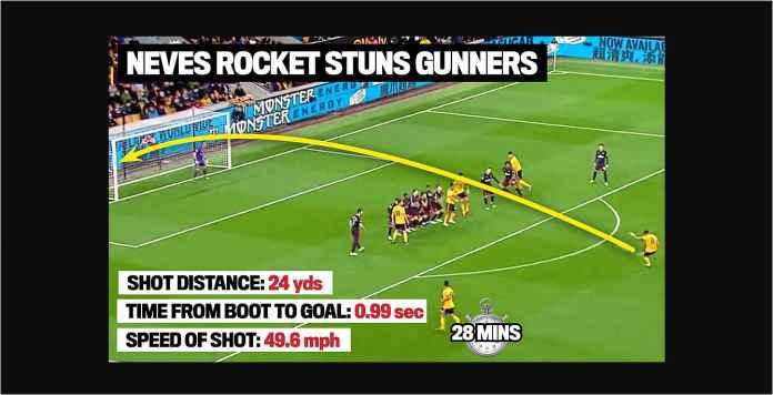Sombong Kali Posisi Berdiri Kiper Arsenal, Dihukum Secara Memalukan