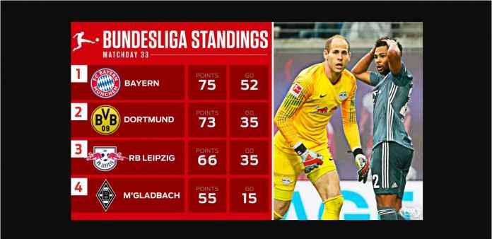 Cinta Segi Tiga Borussia Dortmund, Bayern Munchen, dan Frankfurt