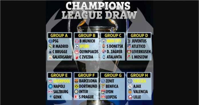 Skuad Guardiola Lebih Beruntung Dibanding Spurs, Liverpool, Chelsea