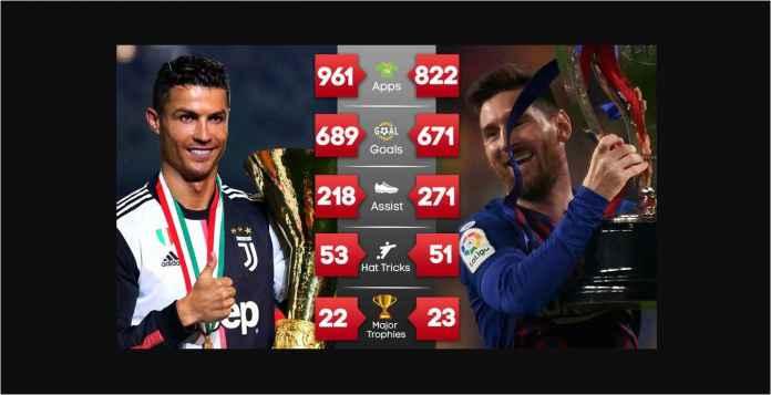 Ronaldo vs Messi Nanti Malam Saat Drawing Liga Champions