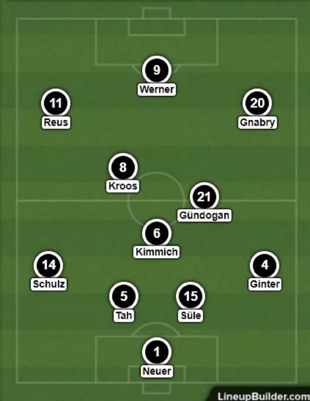 Skema Permainan 4-3-3 Timnas Jerman