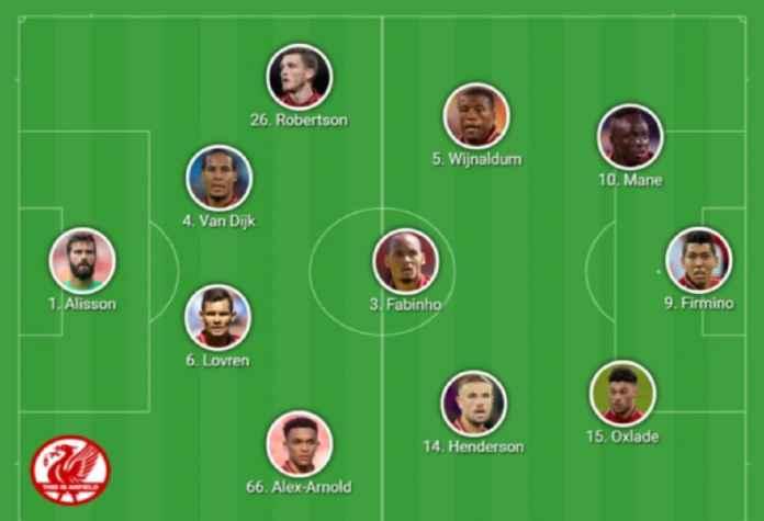 Jurgen Klopp Ungkap Line-up Liverpool di Crystal Palace