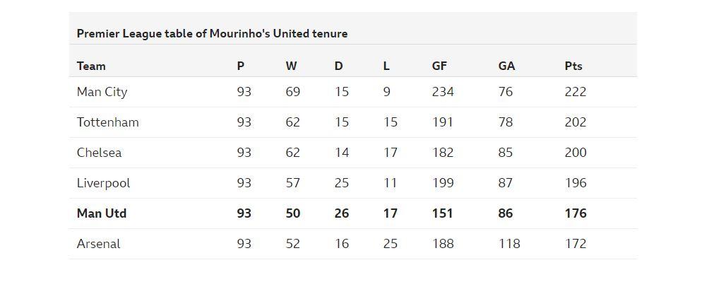 Mungkin Tottenham Apes, Cuma Kebagian Ampasnya Mourinho