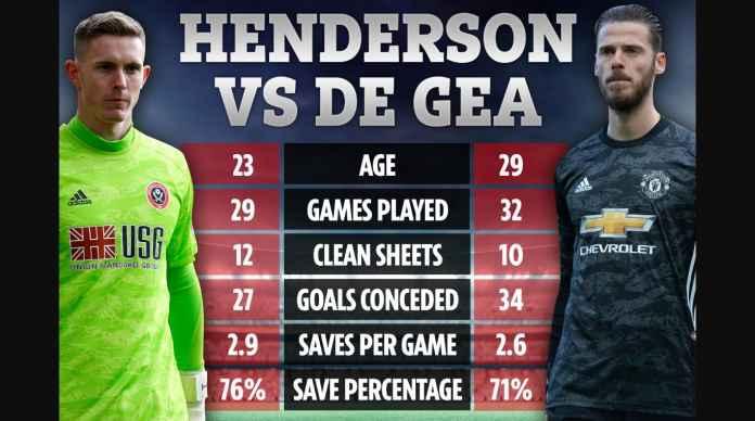 Man Utd Dalam Dilema, Chelsea Sudah Tanya Harga Dean Henderson
