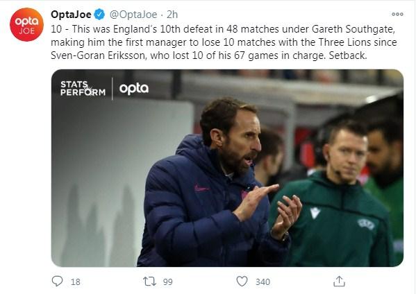 Gareth Southgate Catat Rekor Buruk Usai Inggris Kalah Di Tangan Belgia