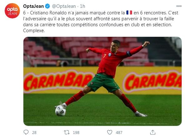 Enam Laga Tanpa Mencetak Gol, Prancis Jadi Lawan Terberat Cristiano Ronaldo!