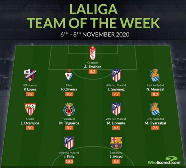 Starting XI Terbaik Liga Spanyol Pekan Ini : Nggak Ada Tempat Bagi Valencia!