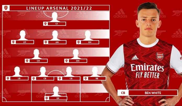 Ben White Resmi, Mampukah Formasi Baru Arsenal Ini Juarai Liga Inggris Musim Depan?
