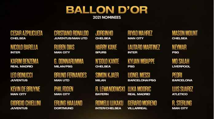 Premier League Kuasai Setengah Nominasi Ballon d'Or, La Liga dan Serie A 5 Saja, Bundesliga 2, PSG 4 Pemain
